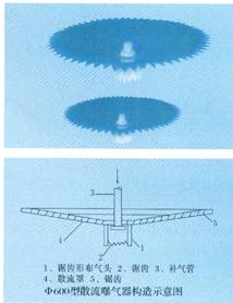 散流式曝气器
